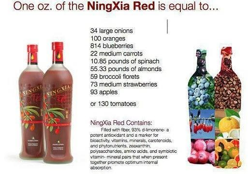 NignXia Red from Young Living