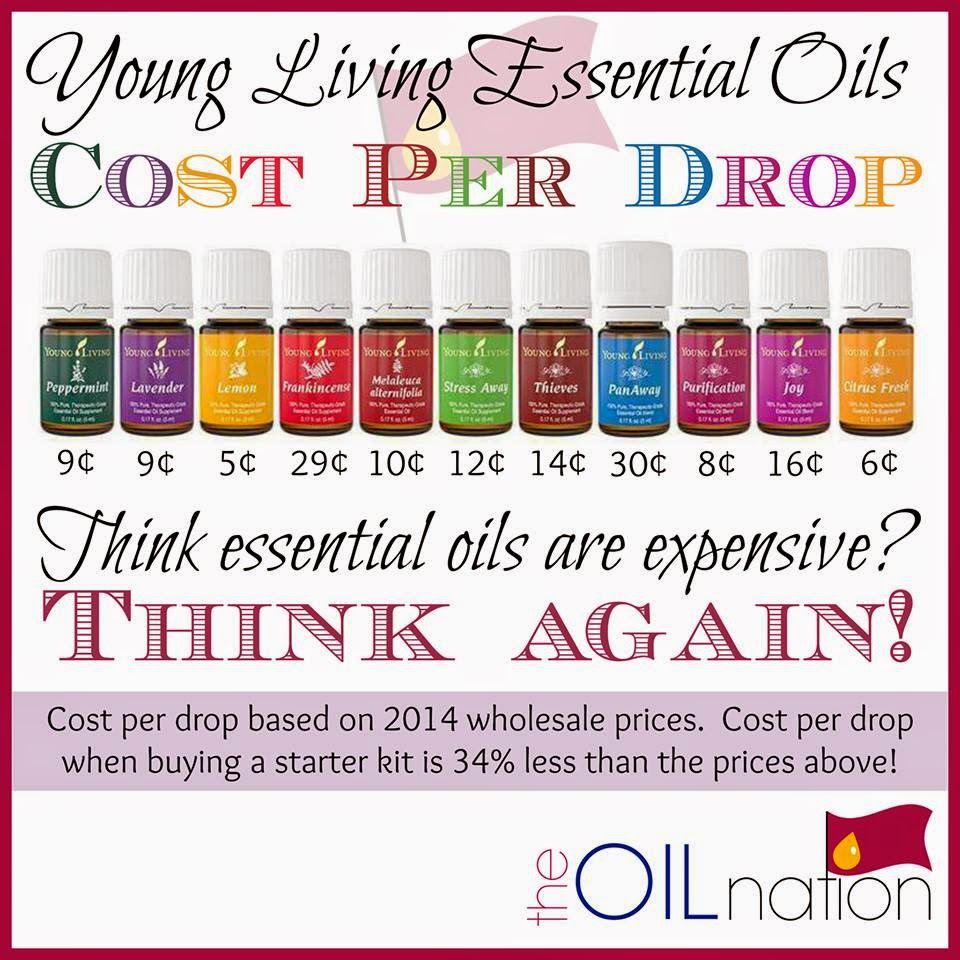 Young Living Price per drop comparison